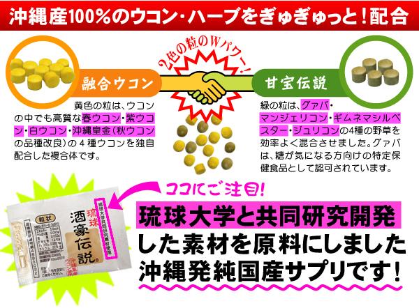 融合ウコンと緑の粒(グァバ・ギムネマシルベスター・マンジェリコン)の2つのパワー